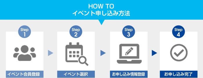 HOW TO イベント申し込み方法